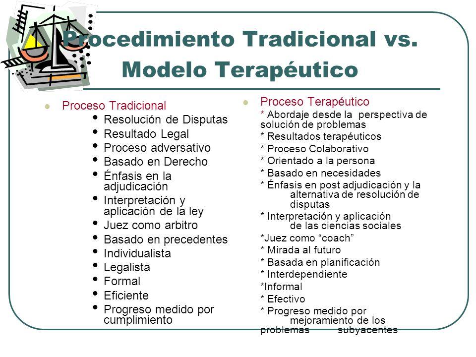 Procedimiento Tradicional vs. Modelo Terapéutico