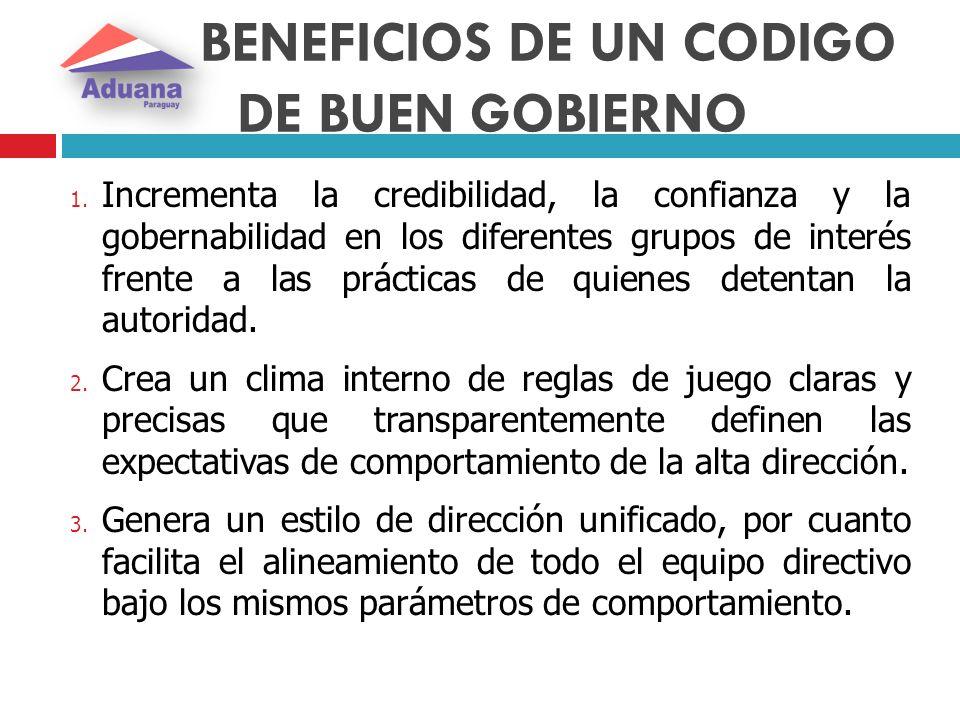 BENEFICIOS DE UN CODIGO DE BUEN GOBIERNO