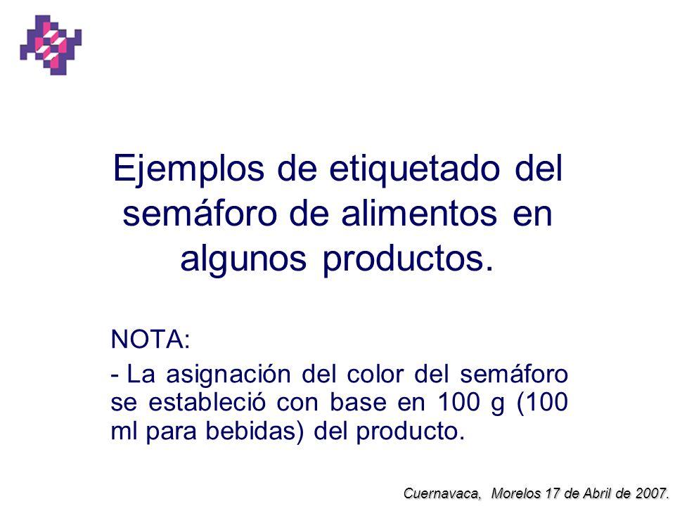 Ejemplos de etiquetado del semáforo de alimentos en algunos productos.