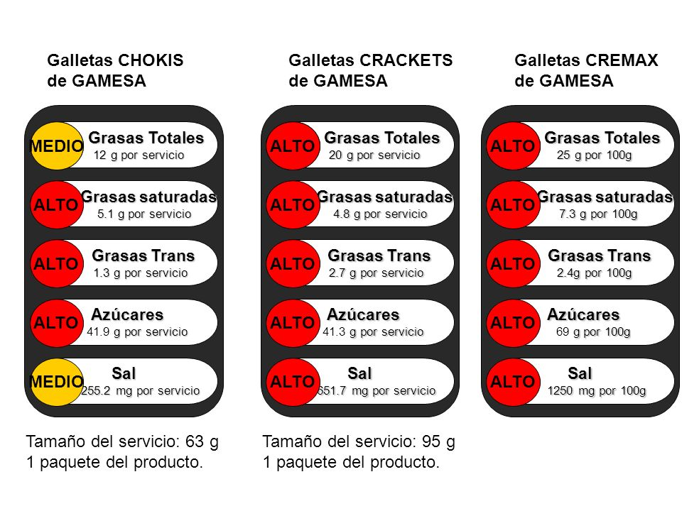 Galletas CHOKIS de GAMESA Galletas CRACKETS de GAMESA Galletas CREMAX