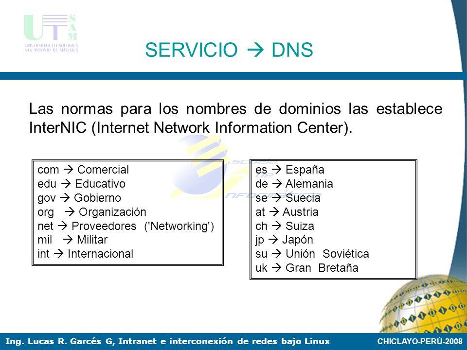 SERVICIO  DNS Las normas para los nombres de dominios las establece InterNIC (Internet Network Information Center).