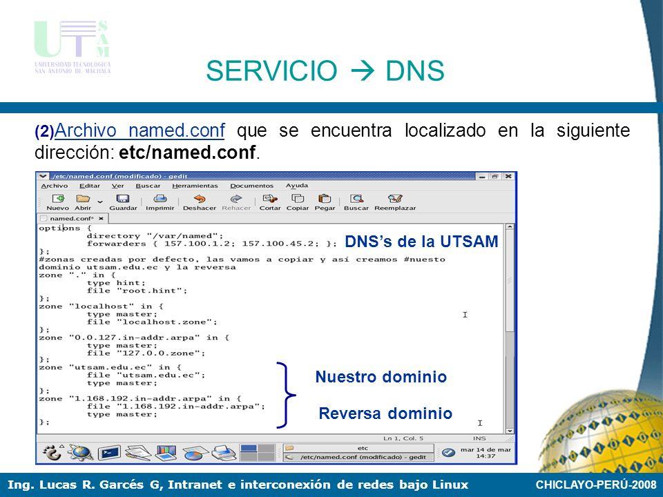 SERVICIO  DNS (2)Archivo named.conf que se encuentra localizado en la siguiente dirección: etc/named.conf.