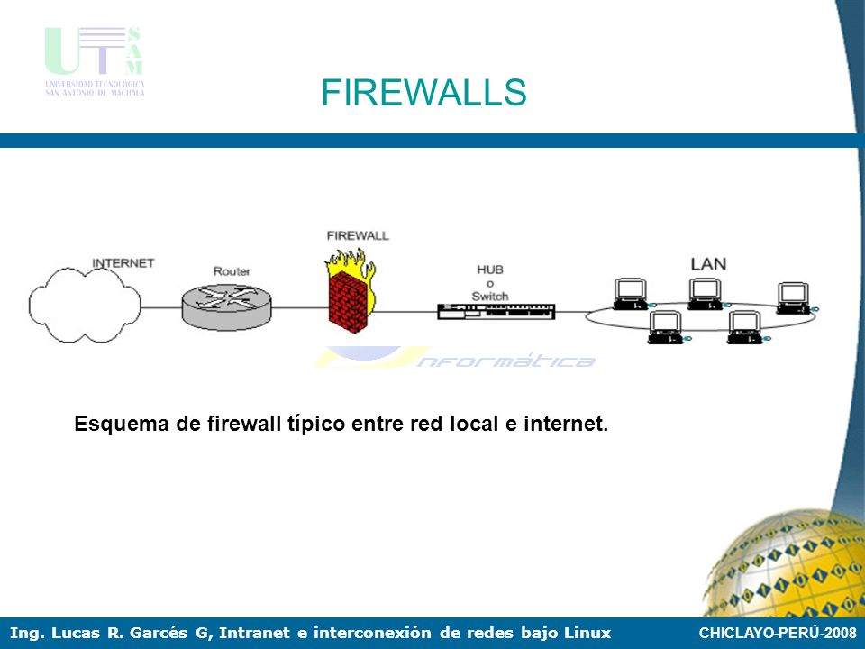 FIREWALLS Esquema de firewall típico entre red local e internet.