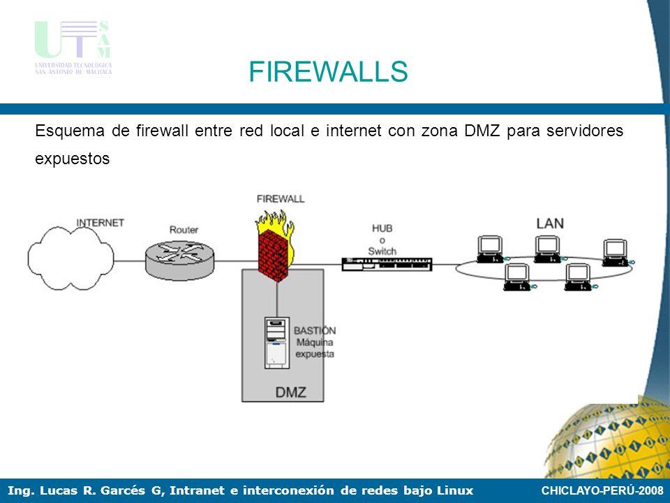 FIREWALLS Esquema de firewall entre red local e internet con zona DMZ para servidores expuestos