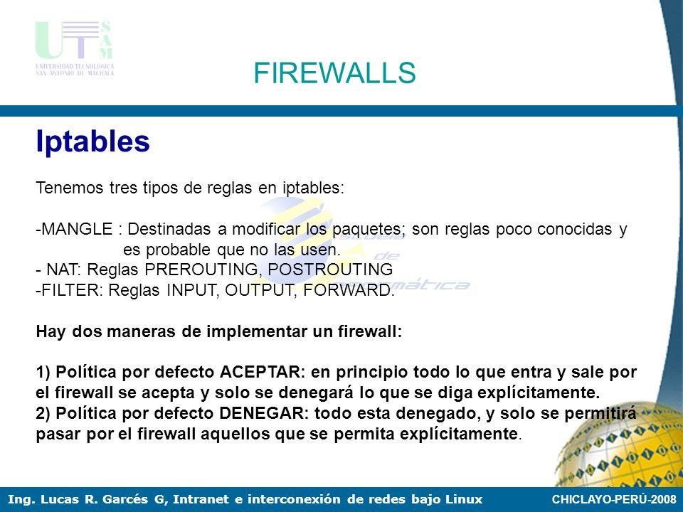 Iptables FIREWALLS Tenemos tres tipos de reglas en iptables: