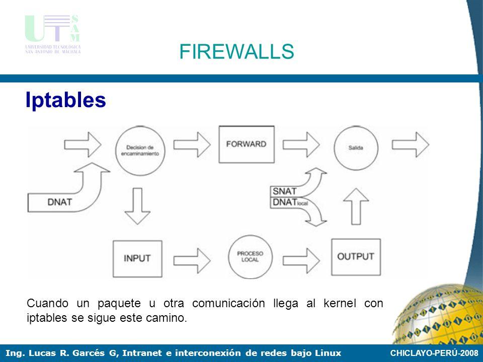 FIREWALLS Iptables.