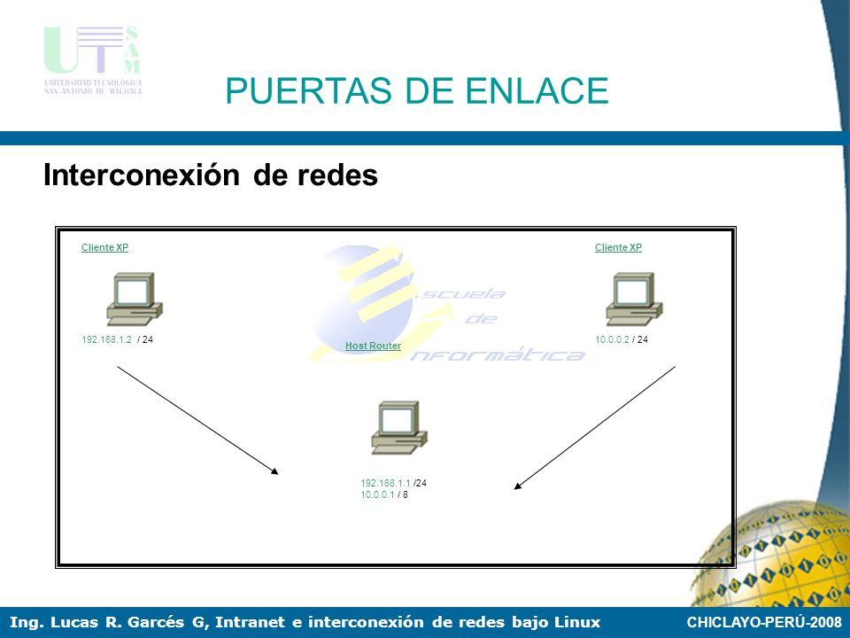 PUERTAS DE ENLACE Interconexión de redes 192.168.1.2 / 24