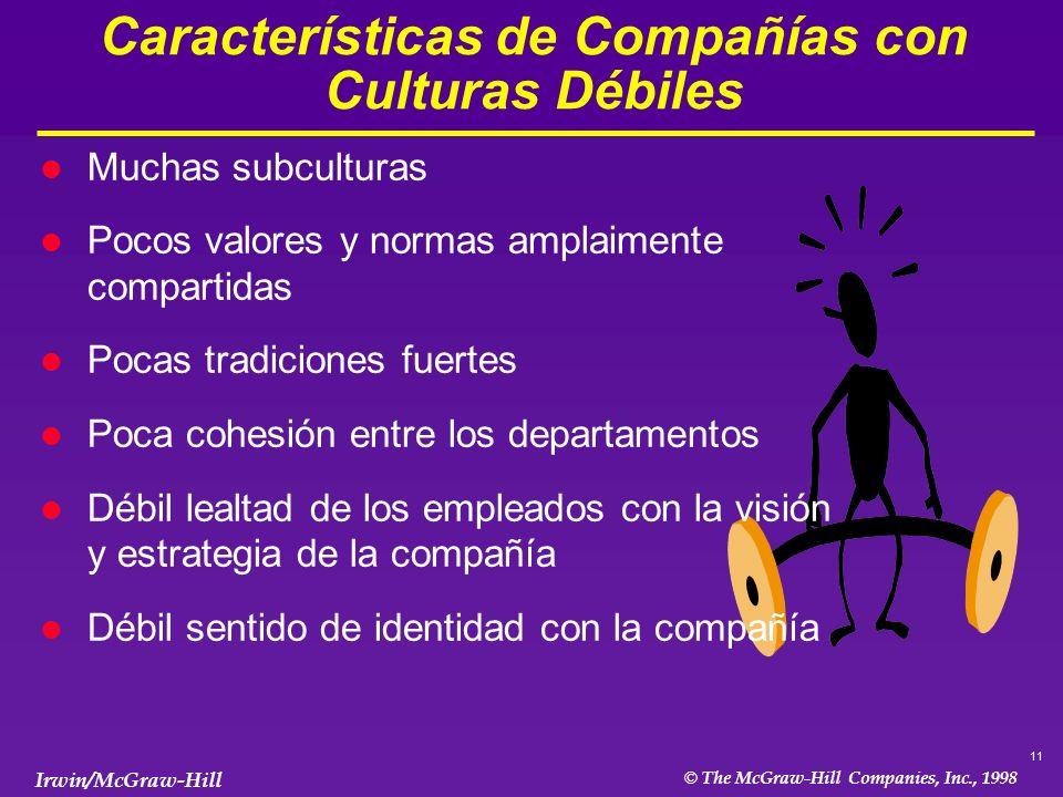 Características de Compañías con Culturas Débiles