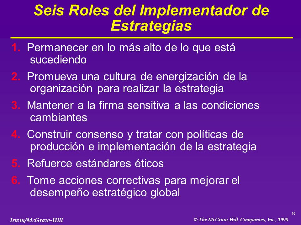 Seis Roles del Implementador de Estrategias