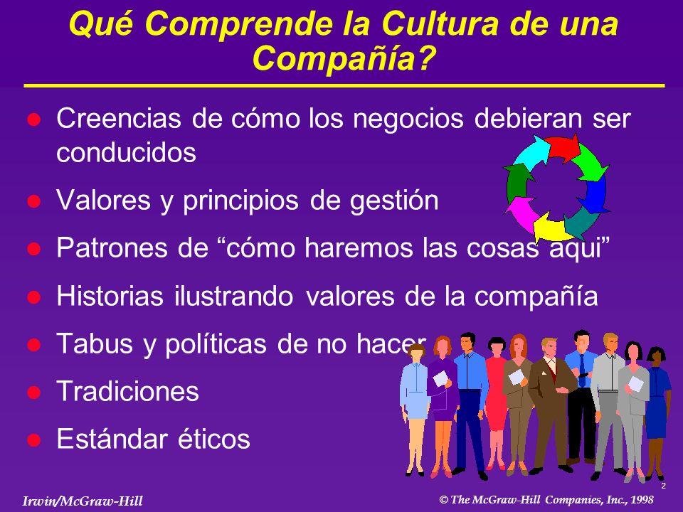 Qué Comprende la Cultura de una Compañía