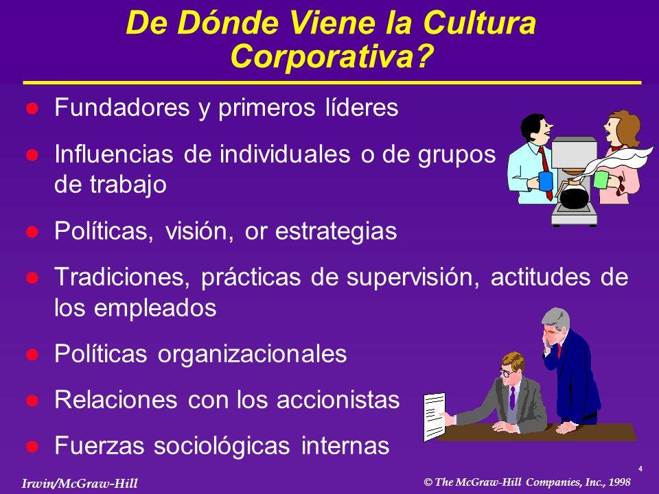 De Dónde Viene la Cultura Corporativa