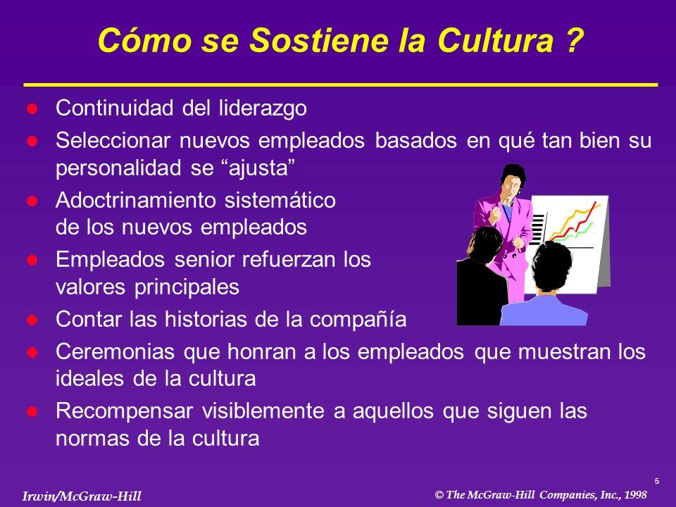 Cómo se Sostiene la Cultura
