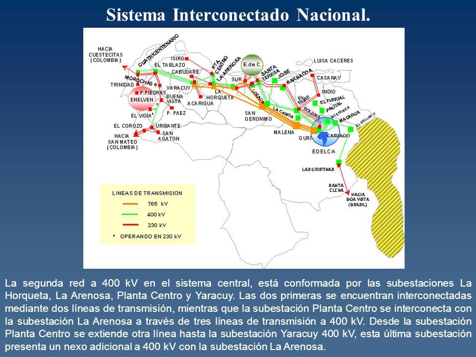 Sistema Interconectado Nacional.
