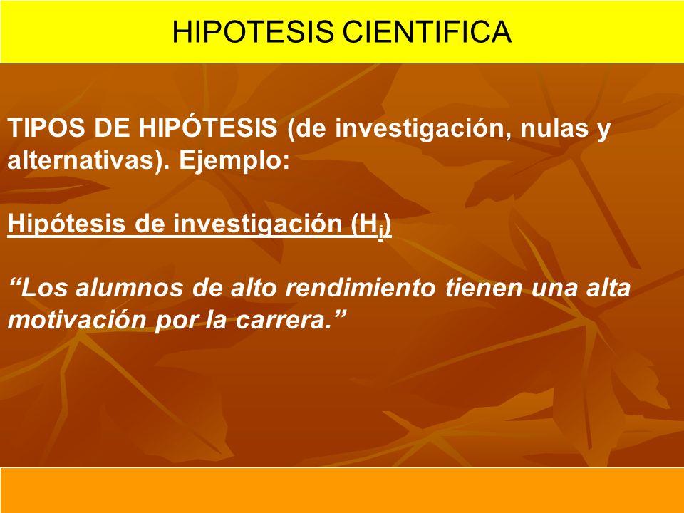 HIPOTESIS CIENTIFICA TIPOS DE HIPÓTESIS (de investigación, nulas y alternativas). Ejemplo: Hipótesis de investigación (Hi)