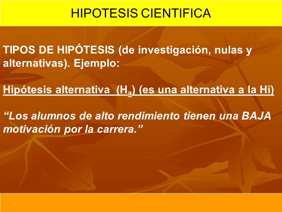 HIPOTESIS CIENTIFICA TIPOS DE HIPÓTESIS (de investigación, nulas y alternativas). Ejemplo: Hipótesis alternativa (Ha) (es una alternativa a la Hi)