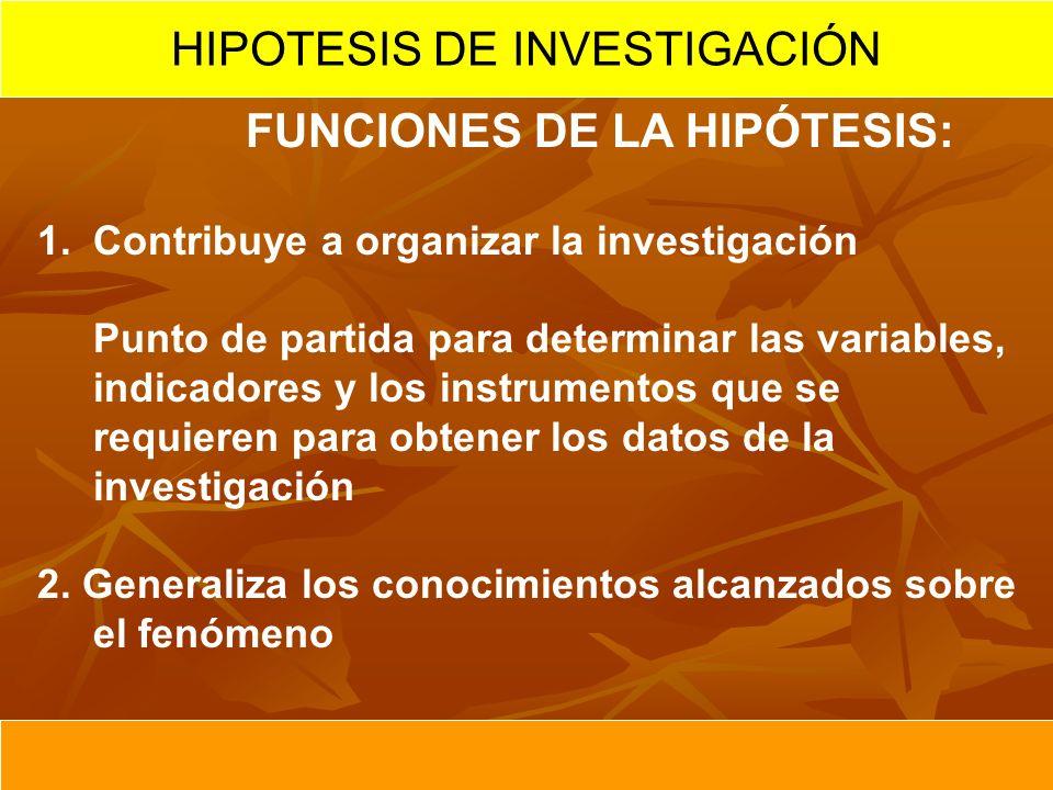 FUNCIONES DE LA HIPÓTESIS: