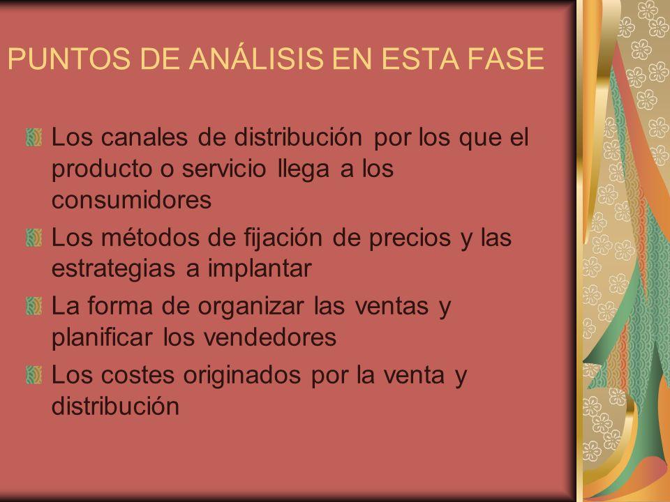 PUNTOS DE ANÁLISIS EN ESTA FASE