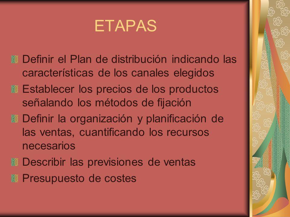 ETAPAS Definir el Plan de distribución indicando las características de los canales elegidos.