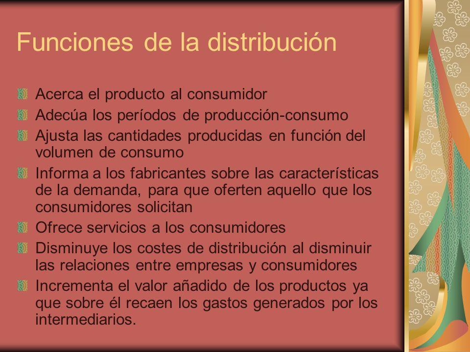 Funciones de la distribución