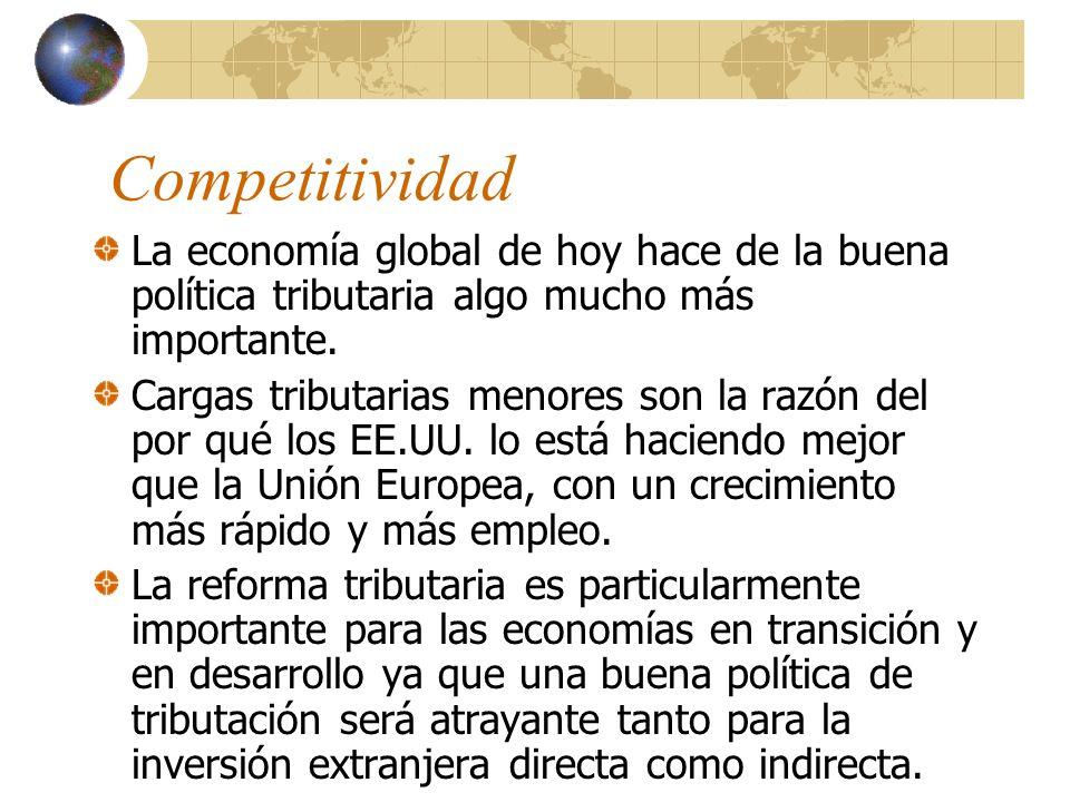 Competitividad La economía global de hoy hace de la buena política tributaria algo mucho más importante.
