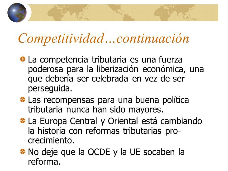 Competitividad…continuación