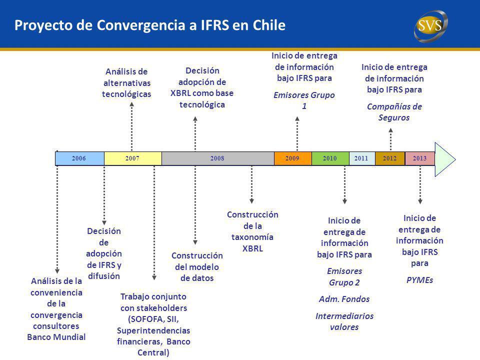 Proyecto de Convergencia a IFRS en Chile