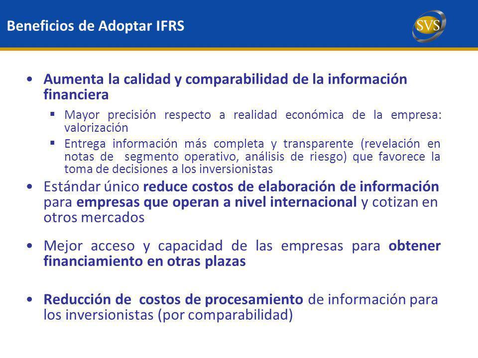 Beneficios de Adoptar IFRS