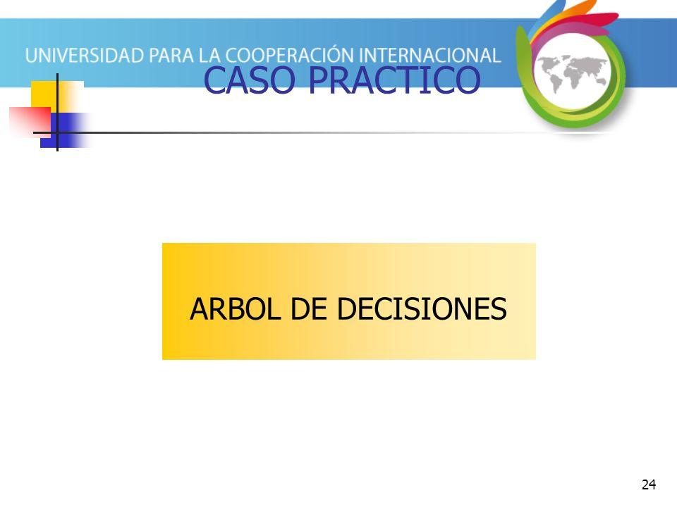 CASO PRACTICO ARBOL DE DECISIONES