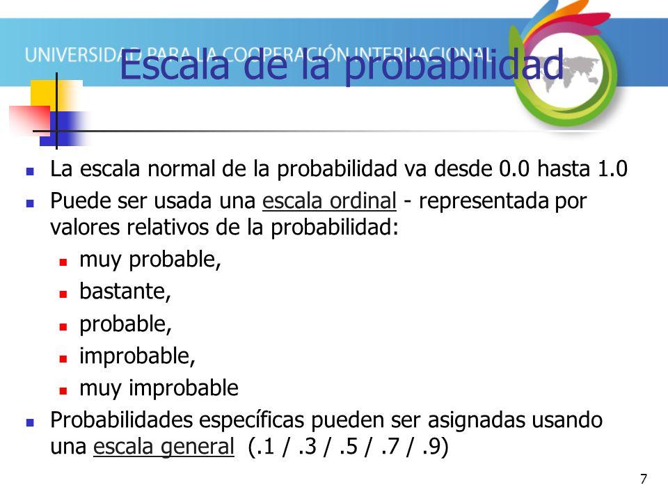 Escala de la probabilidad