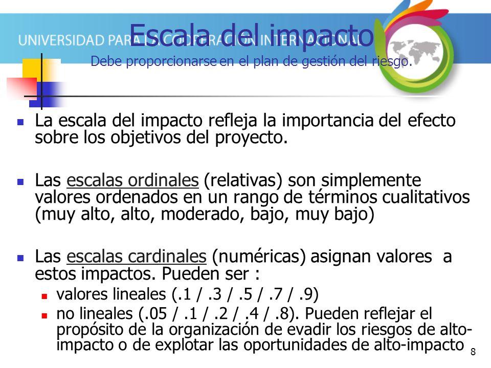 Escala del impacto Debe proporcionarse en el plan de gestión del riesgo.