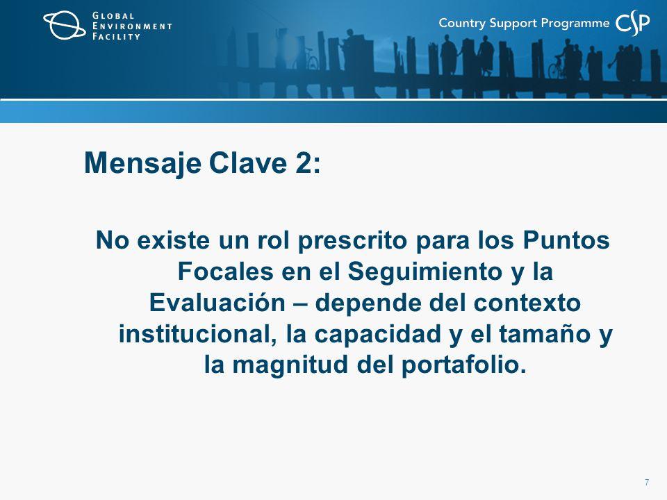 Mensaje Clave 2: