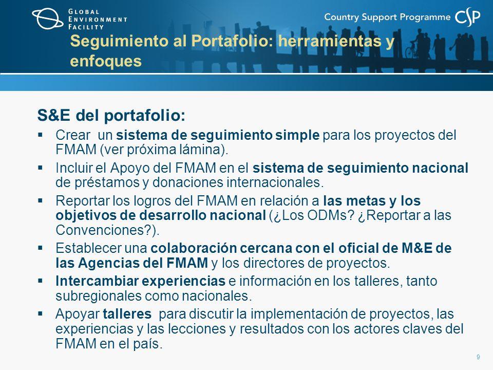 Seguimiento al Portafolio: herramientas y enfoques