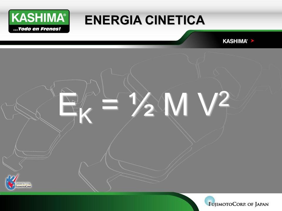 ENERGIA CINETICA EK = ½ M V2