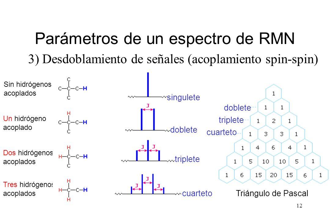 Parámetros de un espectro de RMN