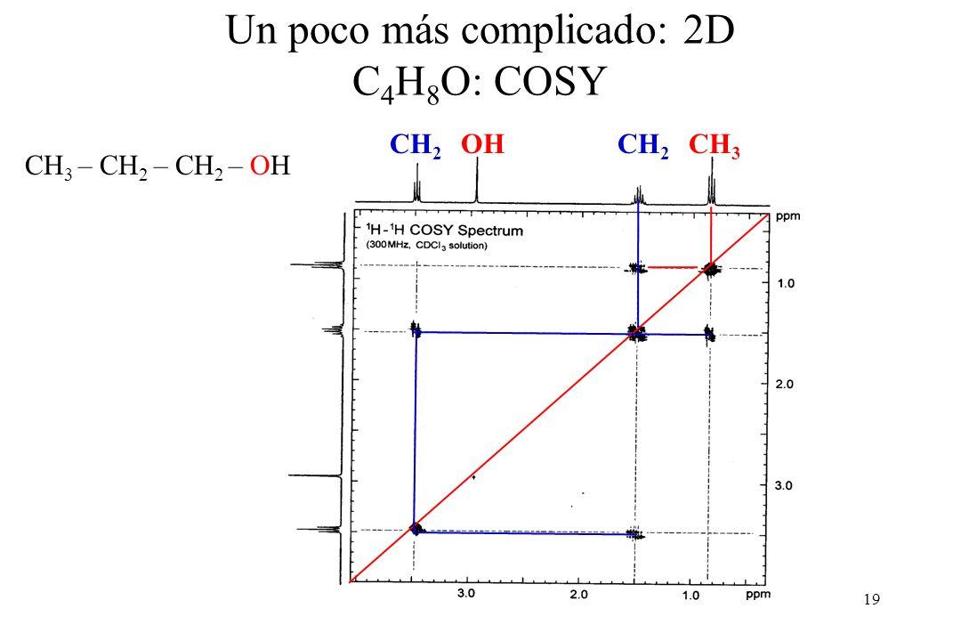 Un poco más complicado: 2D C4H8O: COSY