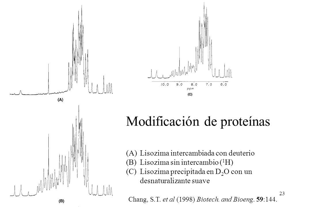 Modificación de proteínas