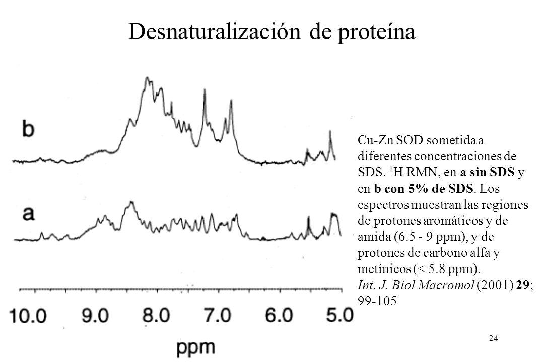 Desnaturalización de proteína