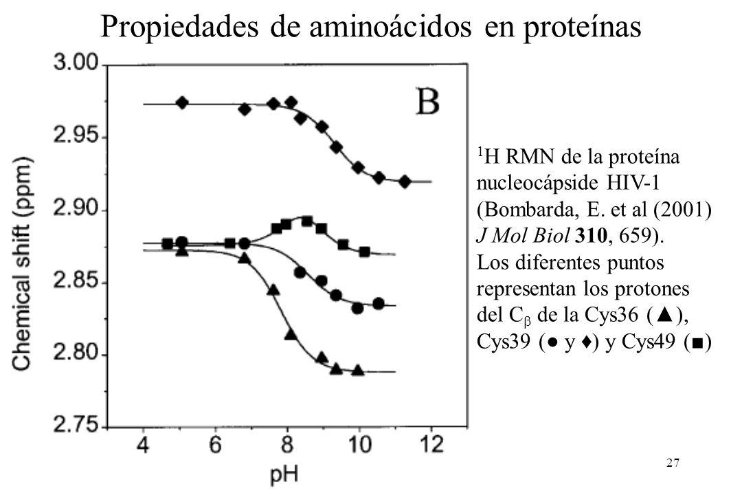 Propiedades de aminoácidos en proteínas