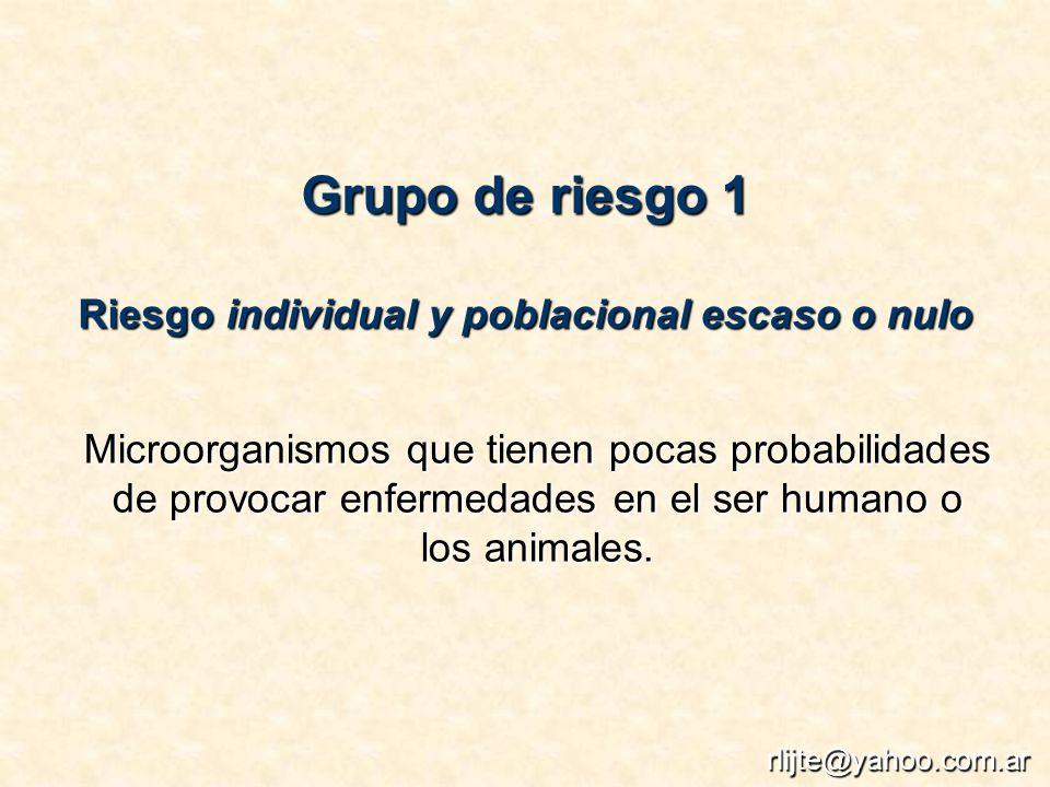 Grupo de riesgo 1 Riesgo individual y poblacional escaso o nulo