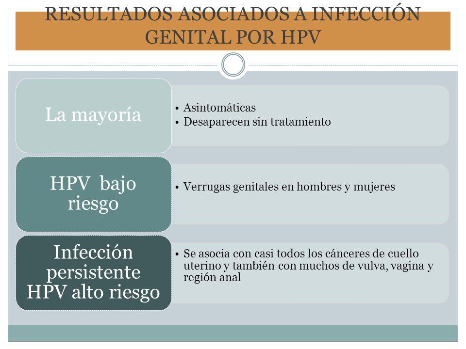 RESULTADOS ASOCIADOS A INFECCIÓN GENITAL POR HPV