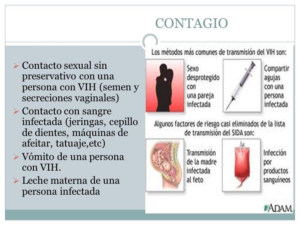 CONTAGIO Contacto sexual sin preservativo con una persona con VIH (semen y secreciones vaginales)