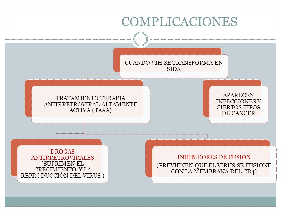COMPLICACIONES CUANDO VIH SE TRANSFORMA EN SIDA