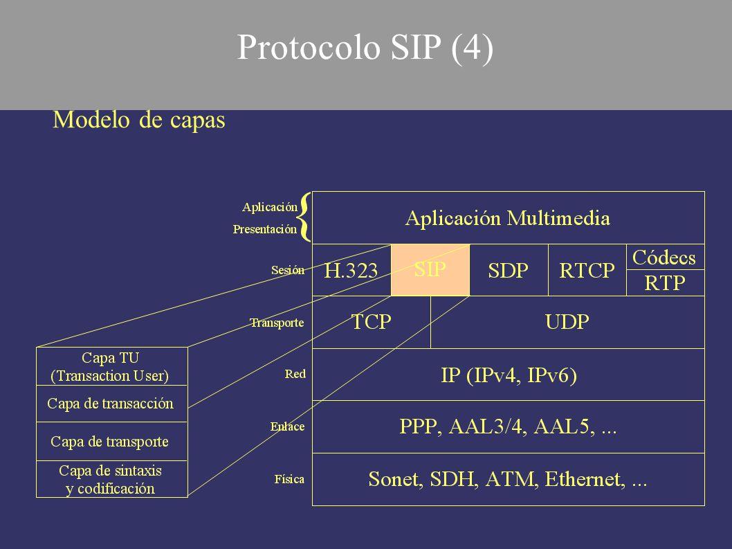 Protocolo SIP (4) Modelo de capas