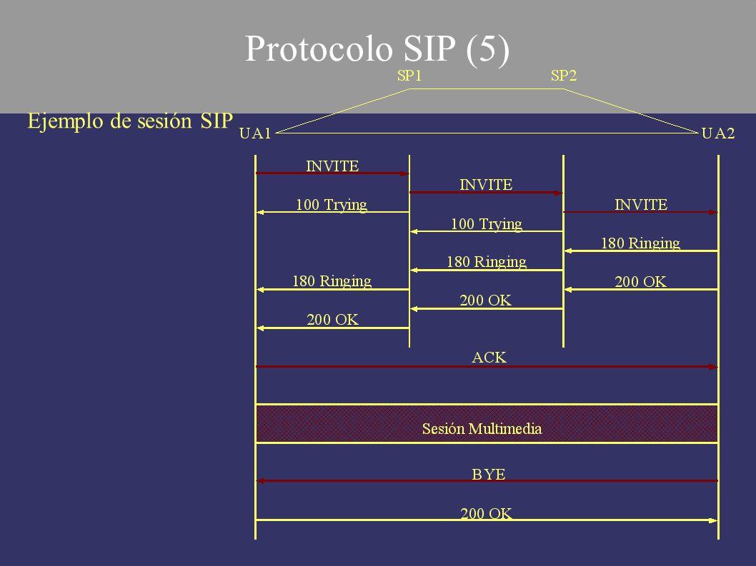 Protocolo SIP (5) Ejemplo de sesión SIP