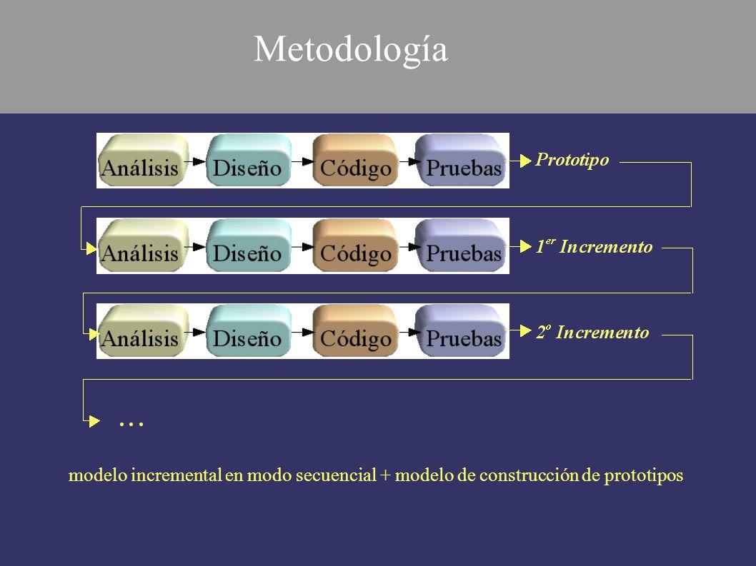 Metodología modelo incremental en modo secuencial + modelo de construcción de prototipos