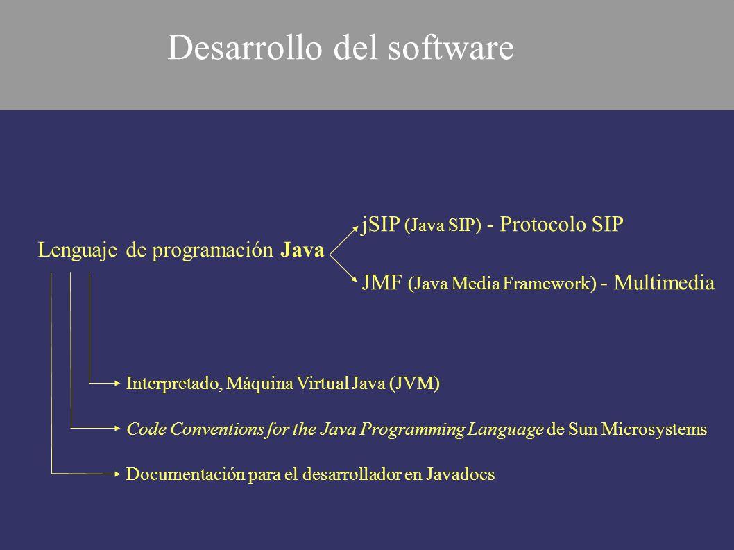 Desarrollo del software