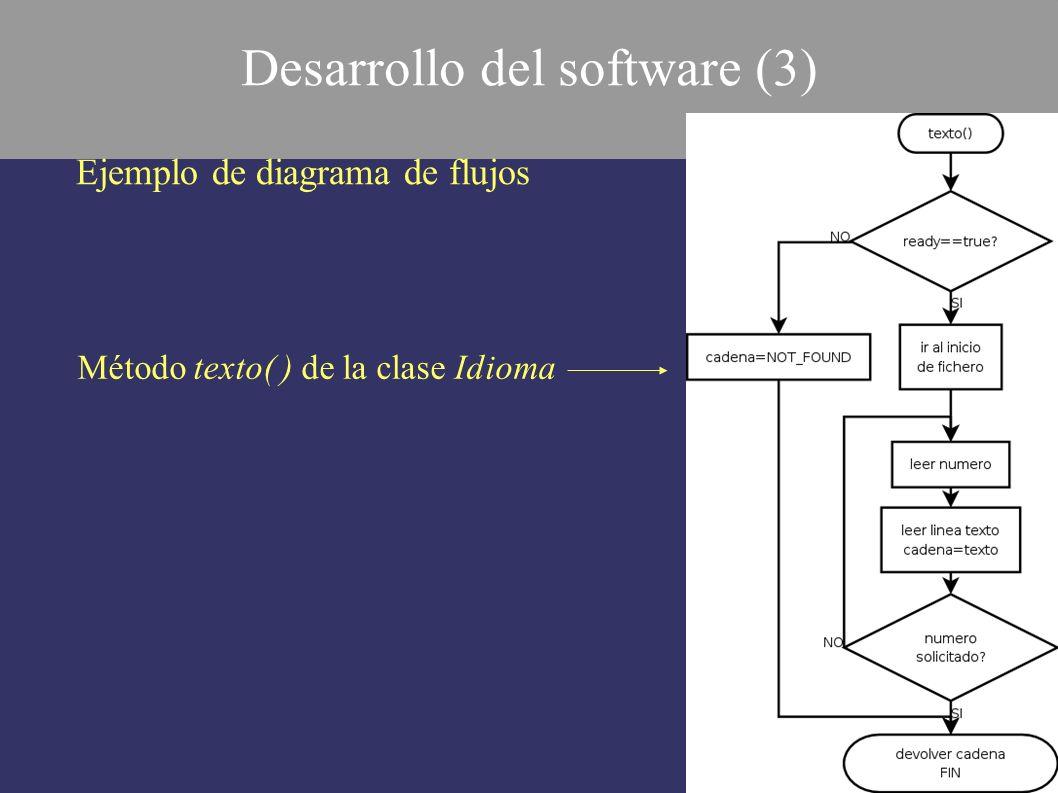 Desarrollo del software (3)