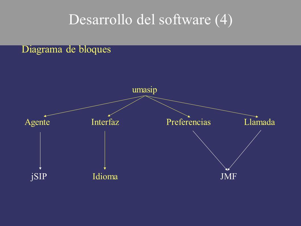 Desarrollo del software (4)