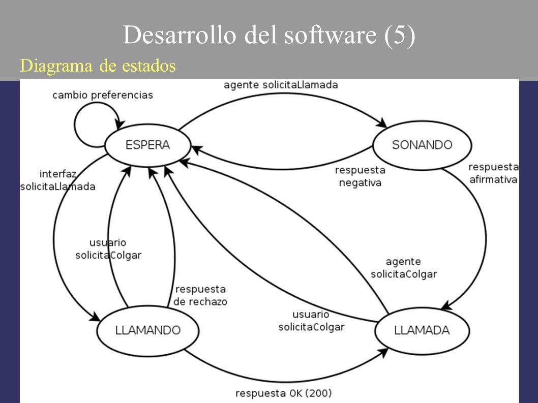 Desarrollo del software (5)