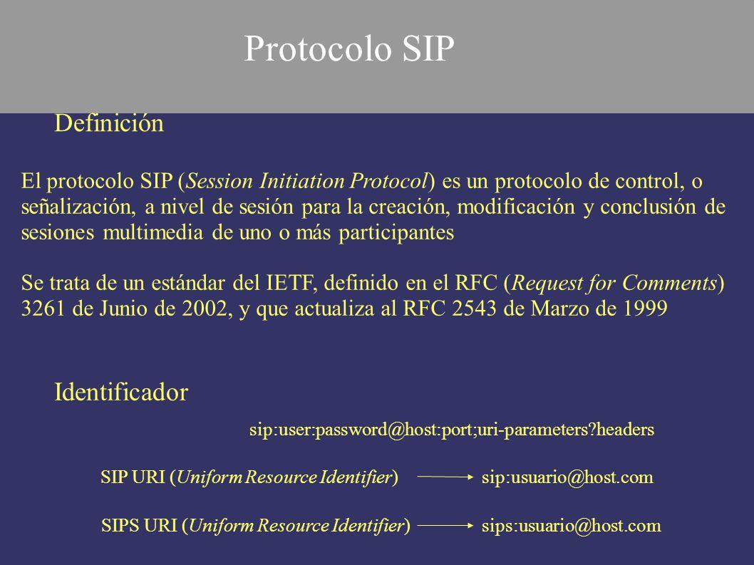 Protocolo SIP Definición Identificador